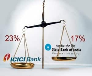 Meanwhile, India's largest bank state-owned State Bank of India's market cap fell by 17% to Rs 1,24,801 crore during the same period. This is 6% less than that of its private sector peer ICICI Bank market cap loss.
