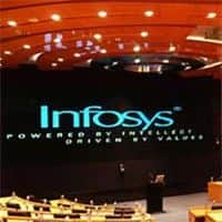 Infosys gains as co signs multi-year contract with Volvo