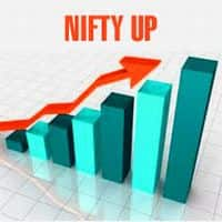 Sensex, Nifty flat ahead of RBI policy; NTPC, Wipro gainers