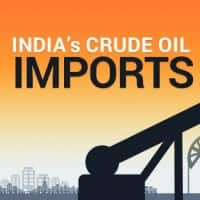 India cuts down dependence on Iran oil