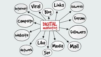 'Customer focused digital marketing: A key trend in 2015'