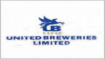 UBL starts beer supply from acquired Rajasthan brewery