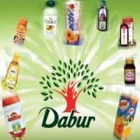 Why is Dabur best-positioned staples portfolio in India?