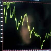 Nifty ends above 8150, Sensex flat; Sun Pharma, Reliance down