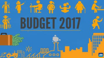 Union Budget Series: The Budget speech